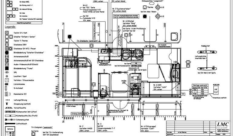 mysmallhouse.de wohnwagen camper umbau diy technik elektrikanschluss 12V schaltplan