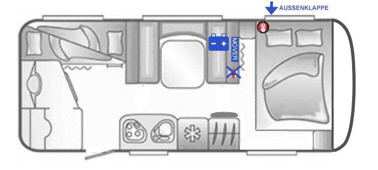 Wohnwagen Skizze mit Anschlussplan für den Mover Trennschalter